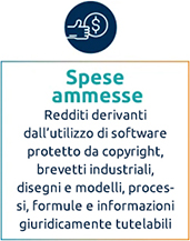 patent-box-spese