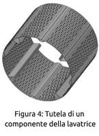 fig 4 management brevetti copia