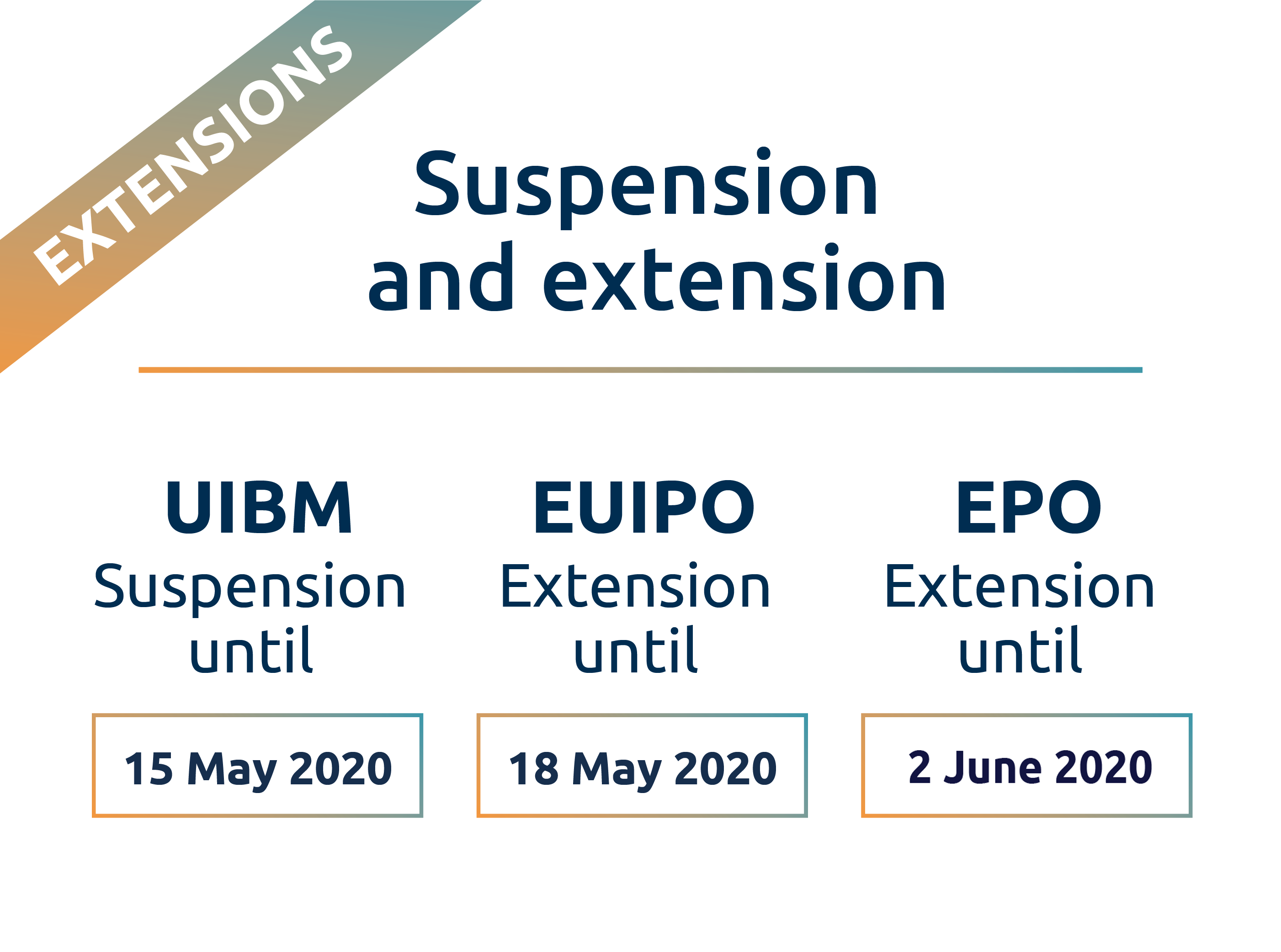 social-suspension-and-extension-2020-05-05